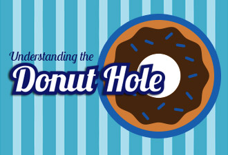 Dig In to Our Part D Donut Hole Graphic